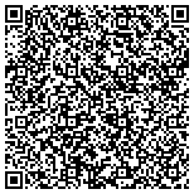 QR-код с контактной информацией организации ОАО НИИ ЭКОНОМИКИ, АВИАЦИОННОЙ ПРОМЫШЛЕННОСТИ