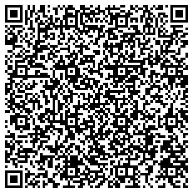 QR-код с контактной информацией организации Botinni