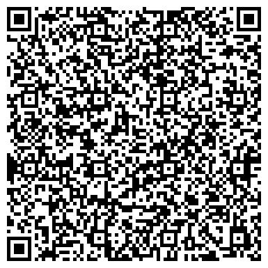 QR-код с контактной информацией организации НАЧАЛЬНАЯ ШКОЛА - ДЕТСКИЙ САД № 1814