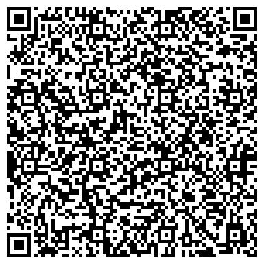 QR-код с контактной информацией организации НАЧАЛЬНАЯ ШКОЛА - ДЕТСКИЙ САД № 1815