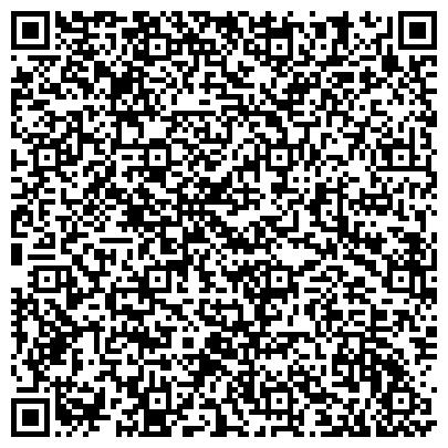 QR-код с контактной информацией организации ХРАМ БЛАГОВЕЩЕНИЯ ПРЕСВЯТОЙ БОГОРОДИЦЫ В ФЕДОСЬИНО