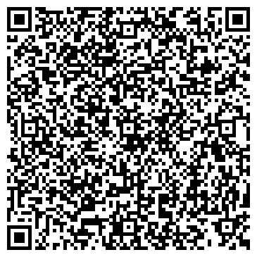 """QR-код с контактной информацией организации Аптечная сеть """"Имплозия"""""""