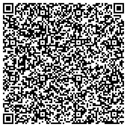 QR-код с контактной информацией организации Российский университет дружбы народов