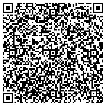 QR-код с контактной информацией организации РУССКИЕ МЯСНЫЕ ПРОДУКТЫ ТД