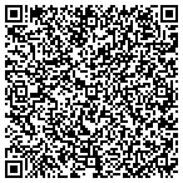 QR-код с контактной информацией организации ООО Панорама