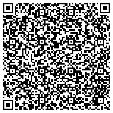 QR-код с контактной информацией организации Инфо-Медика