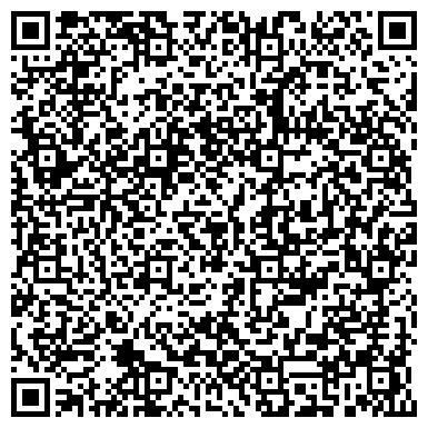 QR-код с контактной информацией организации Клиника иммунопатологии