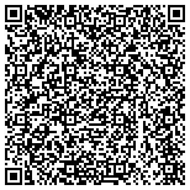 QR-код с контактной информацией организации Авиамедцентр