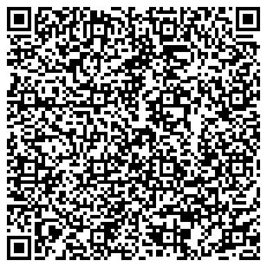 QR-код с контактной информацией организации Отдел трудоустройства Коптевский