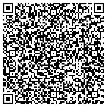 QR-код с контактной информацией организации КЛИНИКА ДОКТОРА МАЛИНИНОЙ