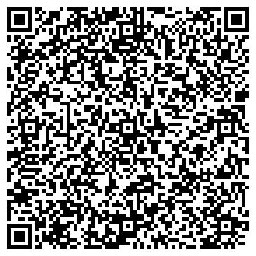 QR-код с контактной информацией организации МЕДИЦИНСКИЙ ЦЕНТР РГМУ