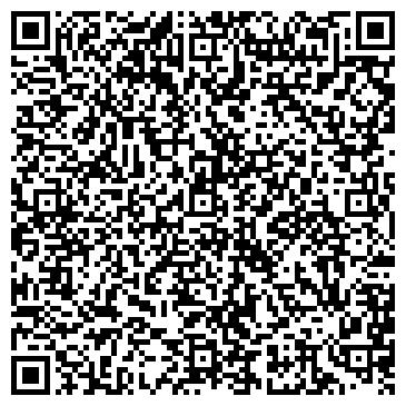 QR-код с контактной информацией организации МЕДИЦИНСКИЙ ЦЕНТР РУДН
