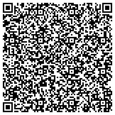 QR-код с контактной информацией организации ФГУП ИНСТИТУТ ФИЗИЧЕСКОЙ ХИМИИ И ЭЛЕКТРОХИМИИ ИМ. А.Н. ФРУМКИНА РАН