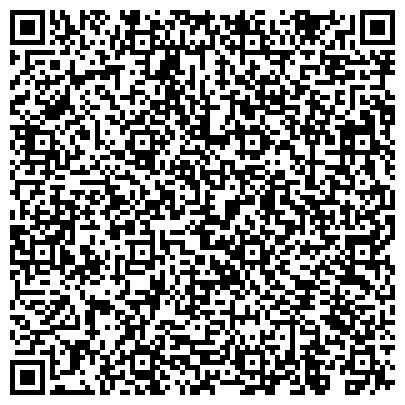 QR-код с контактной информацией организации ФГУП НИИ АВТОМАТИЧЕСКОЙ АППАРАТУРЫ ИМ. АКАДЕМИКА В.С. СЕМЕНИХИНА