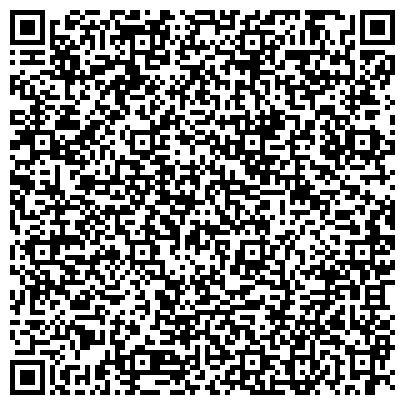 QR-код с контактной информацией организации Отдел молодежной политики Управления образования г. Йошкар-Олы