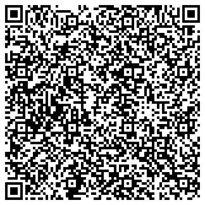 QR-код с контактной информацией организации АНО НИИ СИНТЕТИЧЕСКИХ И НАТУРАЛЬНЫХ ДУШИСТЫХ ВЕЩЕСТВ