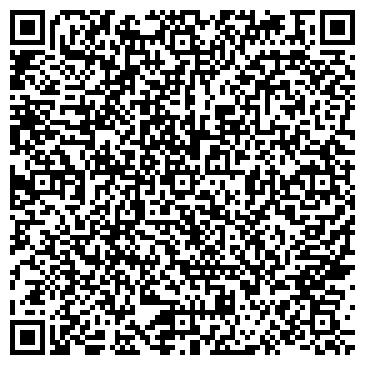 QR-код с контактной информацией организации ФГУП НИИ СИСТЕМ СВЯЗИ И УПРАВЛЕНИЯ