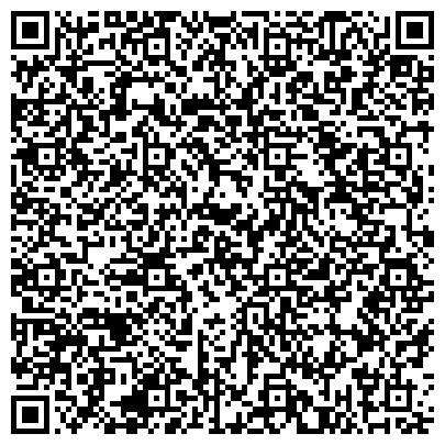 QR-код с контактной информацией организации ИНСТИТУТ ИНОСТРАННЫХ ЯЗЫКОВ РУДН