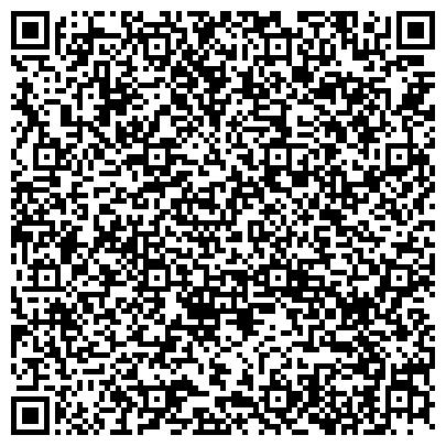QR-код с контактной информацией организации РОССИЙСКИЙ ГОСУДАРСТВЕННЫЙ ГЕОЛОГОРАЗВЕДОЧНЫЙ УНИВЕРСИТЕТ ИМ. С. ОРДЖОНИКИДЗЕ