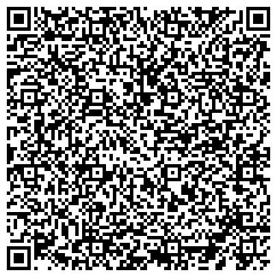 QR-код с контактной информацией организации ИНСТИТУТ ДОПОЛНИТЕЛЬНОГО ПРОФЕССИОНАЛЬНОГО ОБРАЗОВАНИЯ РУДН