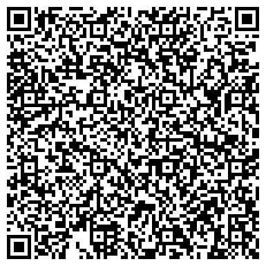 QR-код с контактной информацией организации ИНСТИТУТ МЕЖДУНАРОДНЫХ ПРОГРАММ РУДН