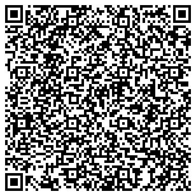 QR-код с контактной информацией организации ЦЕНТР БИОЛОГИИ И ВЕТЕРИНАРИИ РУДН