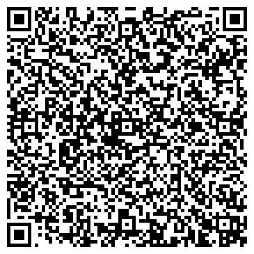 QR-код с контактной информацией организации SCHERING AG ОБЩЕСТВО ПО КОНТРАЦЕПЦИИ