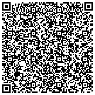 QR-код с контактной информацией организации Частный детский сад Малютка