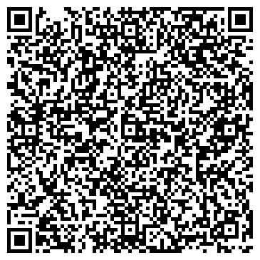 QR-код с контактной информацией организации ООО АВК