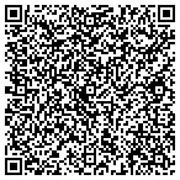 QR-код с контактной информацией организации ООО Новаматика