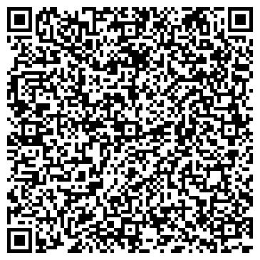 QR-код с контактной информацией организации ТРИ ТОЛСТЯКА НА ИГНАТЬЕВСКОМ