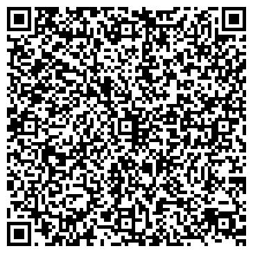 QR-код с контактной информацией организации КРЕДИТ ЕВРОПА БАНК