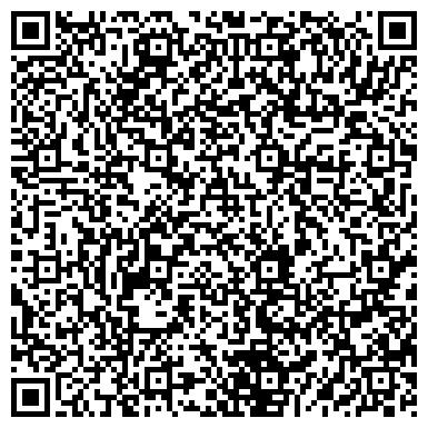 QR-код с контактной информацией организации СБЕРБАНК РОССИИ, ЦАРИЦЫНСКОЕ ОТДЕЛЕНИЕ № 7978