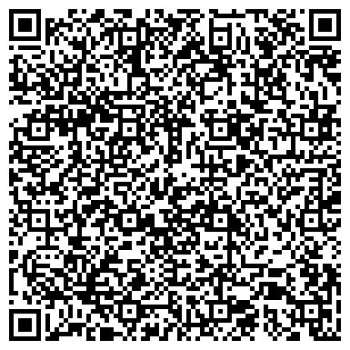 QR-код с контактной информацией организации НАЧАЛЬНАЯ ШКОЛА - ДЕТСКИЙ САД № 1846