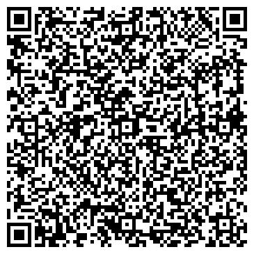QR-код с контактной информацией организации ДЕТСКИЙ САД № 1061