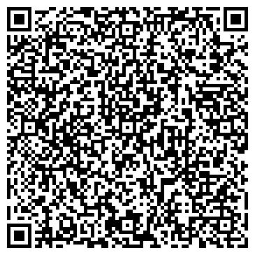 QR-код с контактной информацией организации ЧП. ОБЗОР ЗА НЕДЕЛЮ