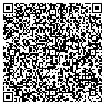 QR-код с контактной информацией организации НЕПУТЁВЫЕ ЗАМЕТКИ