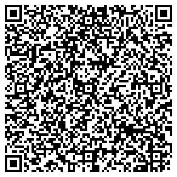 QR-код с контактной информацией организации СЕГОДНЯ. ИТОГОВАЯ ПРОГРАММА