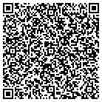 QR-код с контактной информацией организации РУССКИЕ СЕНСАЦИИ
