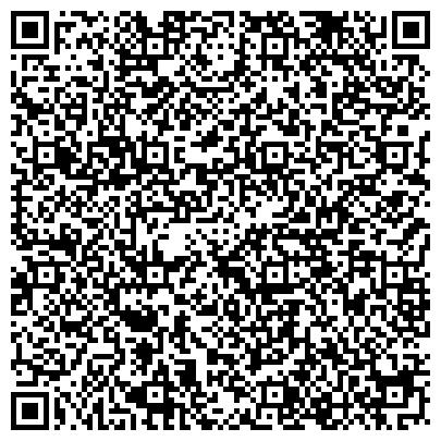QR-код с контактной информацией организации «Здоровье» с Еленой Малышевой