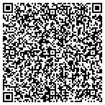 QR-код с контактной информацией организации Кондитер+, оптовая компания, ИП Кочеляева Л.И.