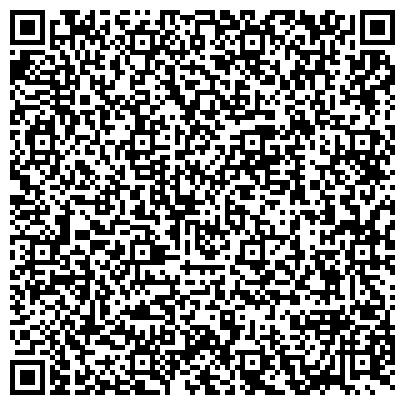 QR-код с контактной информацией организации Кузнечная лавка