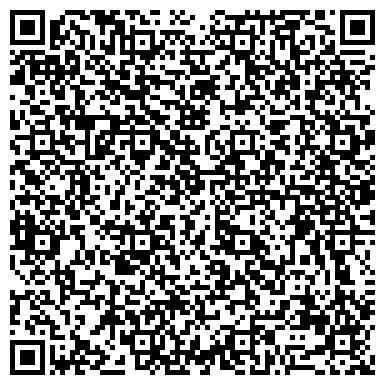 QR-код с контактной информацией организации ОЧАРОВАТЕЛЬНЫЕ ШЛЯПКИ ОТ ТРУНИНОЙ
