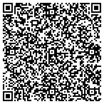 QR-код с контактной информацией организации ЖЕНСКИЕ КОСТЮМЫ