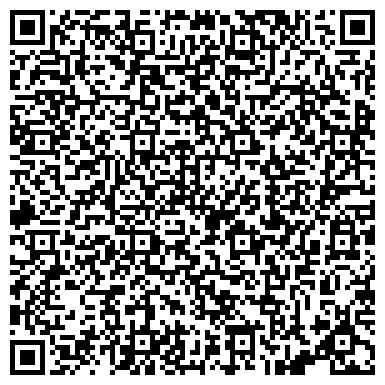 """QR-код с контактной информацией организации ООО Столовая """"Купянчанка"""""""