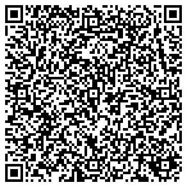 QR-код с контактной информацией организации ЭНКОГ, ЭНЕРГЕТИЧЕСКАЯ КОНСАЛТИНГОВАЯ ГРУППА, ООО