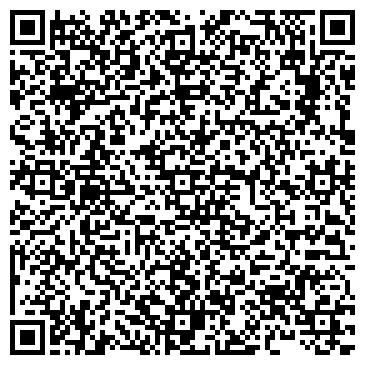 QR-код с контактной информацией организации КИЕВСКАЯ НЕДВИЖИМОСТЬ, БИЗНЕС-ГРУППА