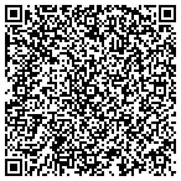 QR-код с контактной информацией организации Мясная лавка, сеть магазинов, ИП Таубкина Ю.С.