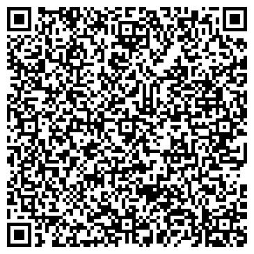 QR-код с контактной информацией организации НАЦИОНАЛЬНЫЕ ЭЛЕКТРОННЫЕ КОММУНИКАЦИИ, ООО