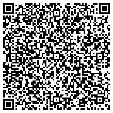 QR-код с контактной информацией организации ИНФОРМАЦИОННЫЕ ТЕХНОЛОГИИ, НПП, ООО